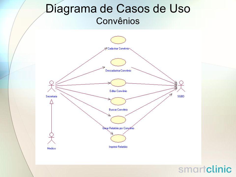 Diagrama de Casos de Uso Convênios