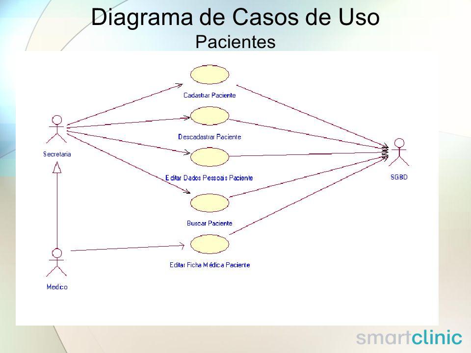 Diagrama de Casos de Uso Atividades médicas