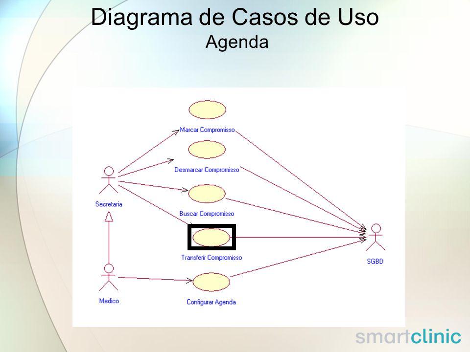Diagrama de Casos de Uso Sincronização com Banco de Dados