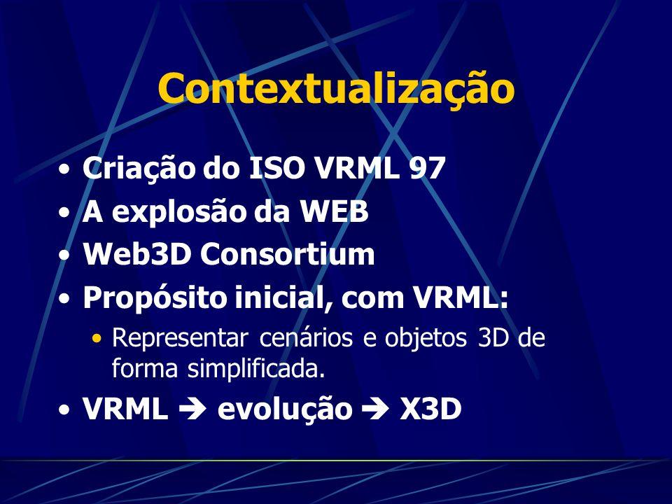 Contextualização Criação do ISO VRML 97 A explosão da WEB Web3D Consortium Propósito inicial, com VRML: Representar cenários e objetos 3D de forma sim