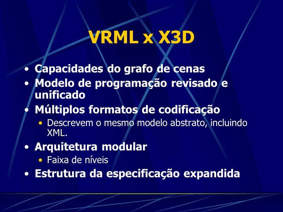 VRML x X3D Capacidades do grafo de cenas Modelo de programação revisado e unificado Múltiplos formatos de codificação Descrevem o mesmo modelo abstrat