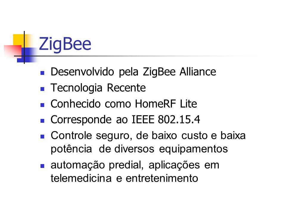 ZigBee Desenvolvido pela ZigBee Alliance Tecnologia Recente Conhecido como HomeRF Lite Corresponde ao IEEE 802.15.4 Controle seguro, de baixo custo e baixa potência de diversos equipamentos automação predial, aplicações em telemedicina e entretenimento