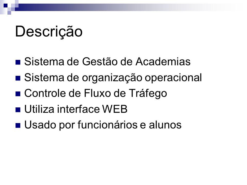 Descrição Sistema de Gestão de Academias Sistema de organização operacional Controle de Fluxo de Tráfego Utiliza interface WEB Usado por funcionários