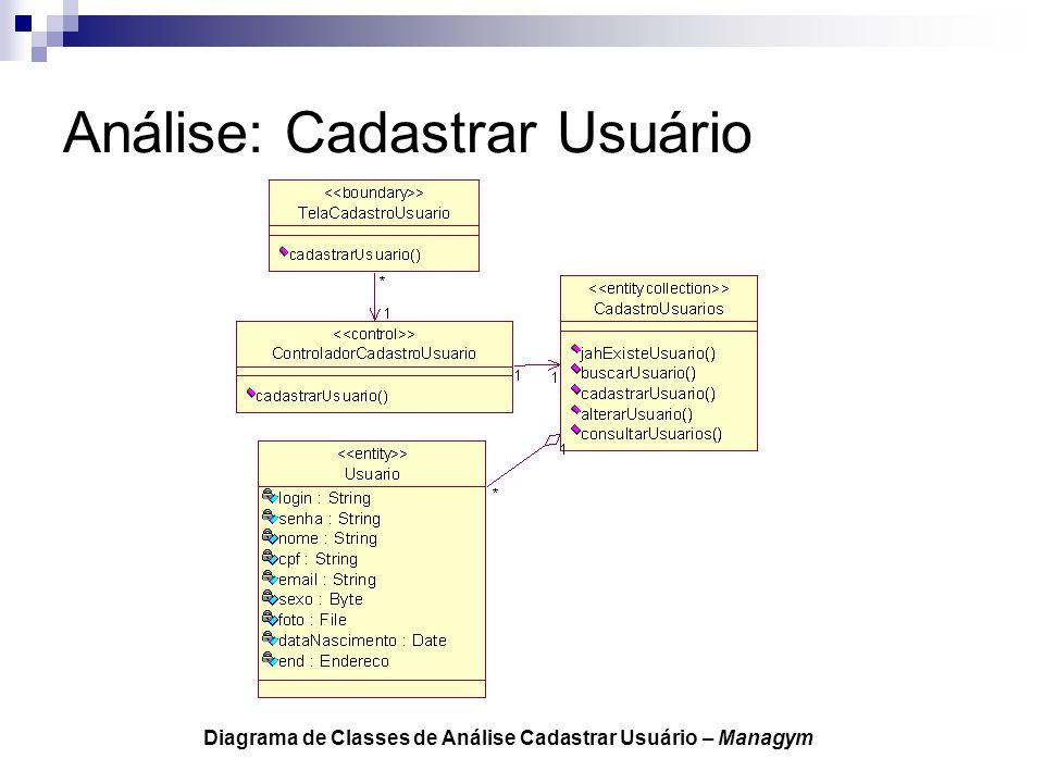 Análise: Cadastrar Usuário Diagrama de Classes de Análise Cadastrar Usuário – Managym