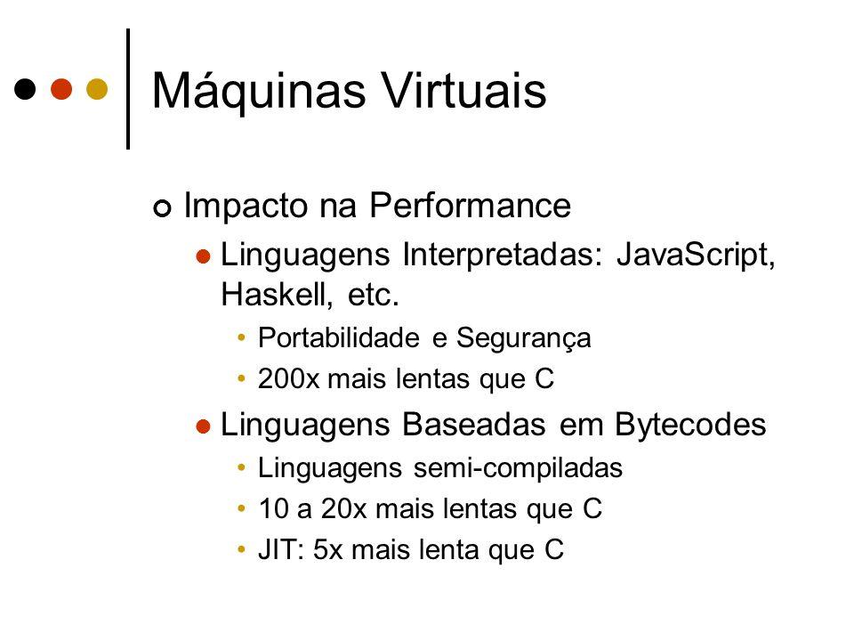 Impacto na Performance Linguagens Interpretadas: JavaScript, Haskell, etc. Portabilidade e Segurança 200x mais lentas que C Linguagens Baseadas em Byt