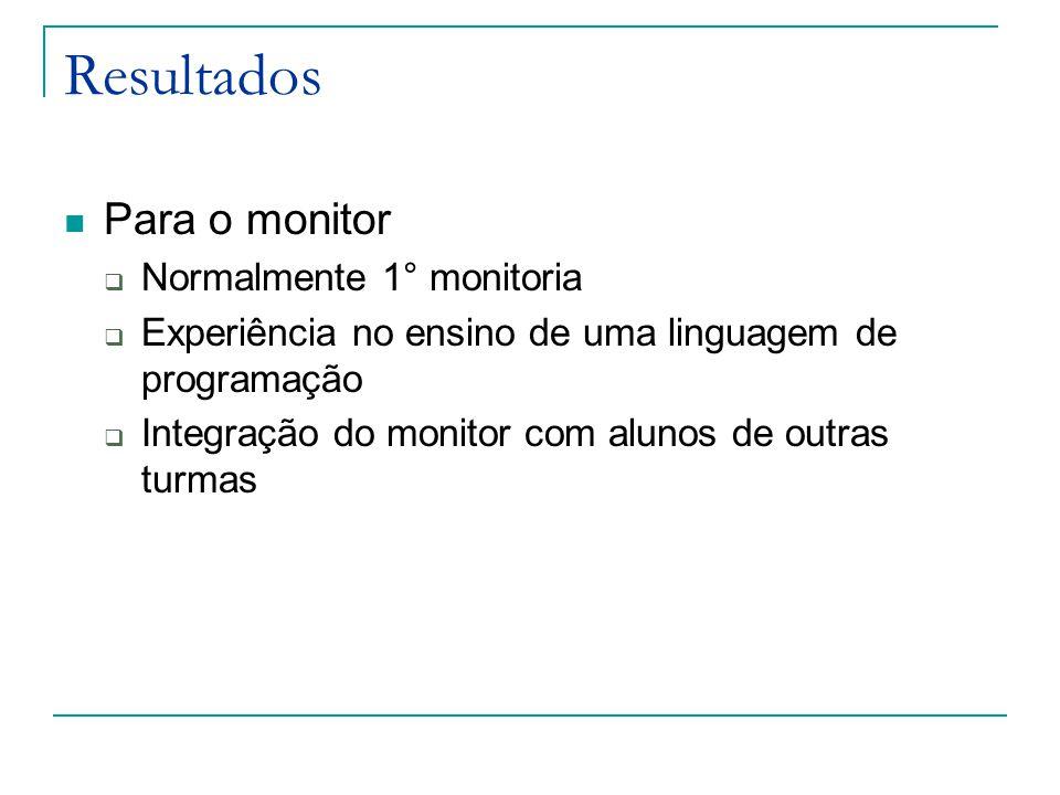 Resultados Para o monitor  Normalmente 1° monitoria  Experiência no ensino de uma linguagem de programação  Integração do monitor com alunos de out