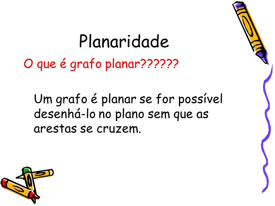 Planaridade O que é grafo planar?????? Um grafo é planar se for possível desenhá-lo no plano sem que as arestas se cruzem.