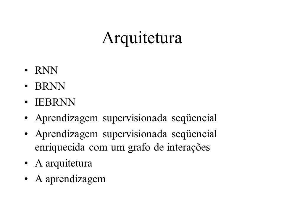 Arquitetura RNN BRNN IEBRNN Aprendizagem supervisionada seqüencial Aprendizagem supervisionada seqüencial enriquecida com um grafo de interações A arq