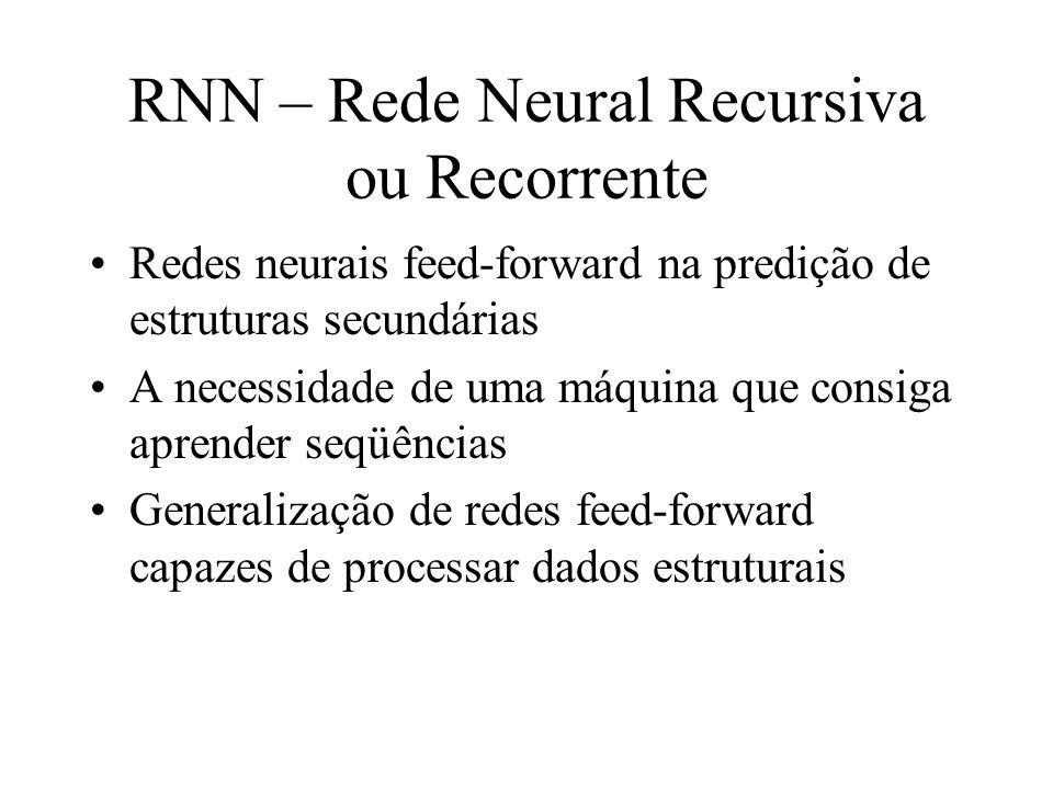 RNN – Rede Neural Recursiva ou Recorrente Redes neurais feed-forward na predição de estruturas secundárias A necessidade de uma máquina que consiga ap