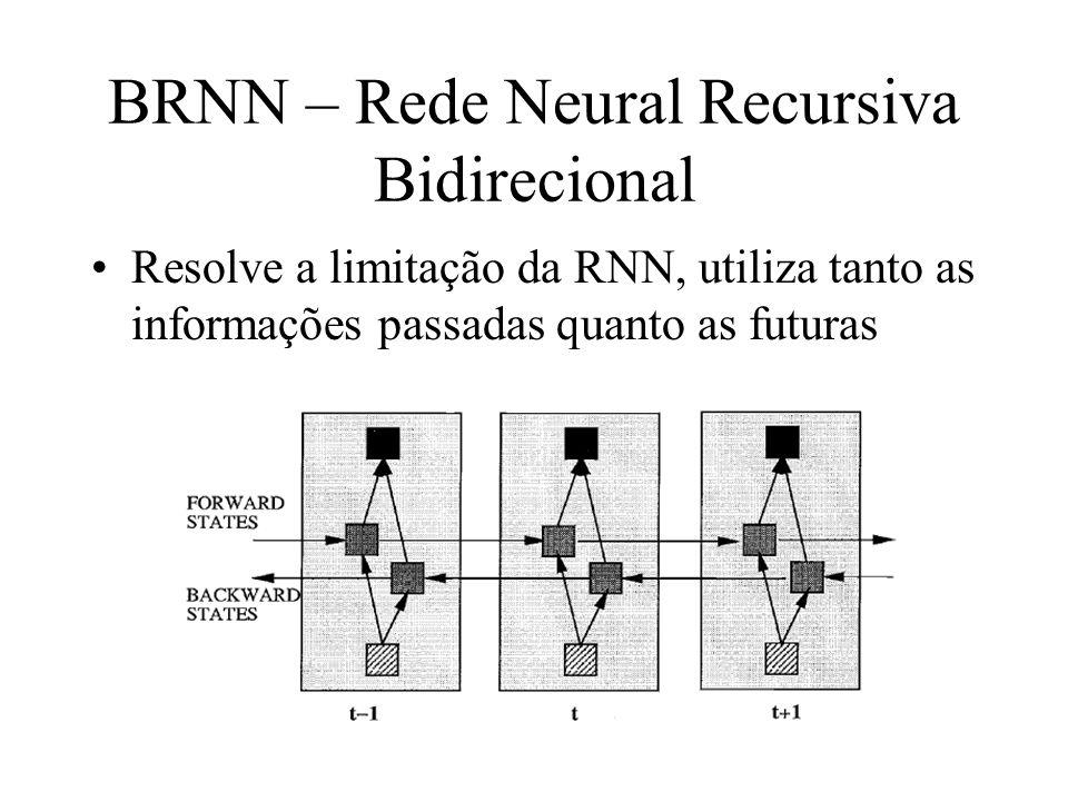 BRNN – Rede Neural Recursiva Bidirecional Resolve a limitação da RNN, utiliza tanto as informações passadas quanto as futuras