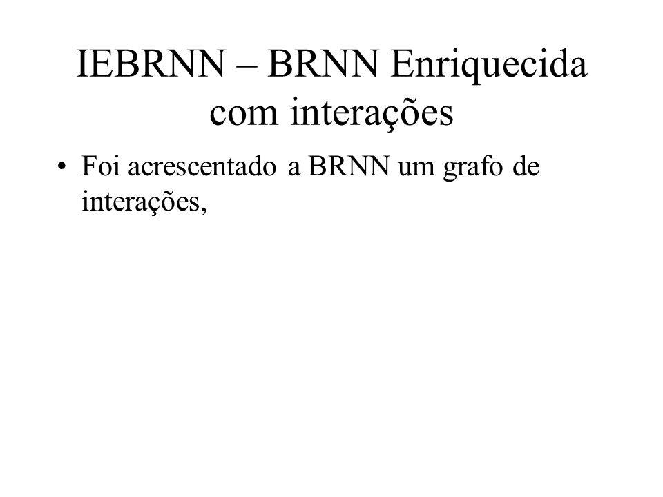 IEBRNN – BRNN Enriquecida com interações Foi acrescentado a BRNN um grafo de interações,