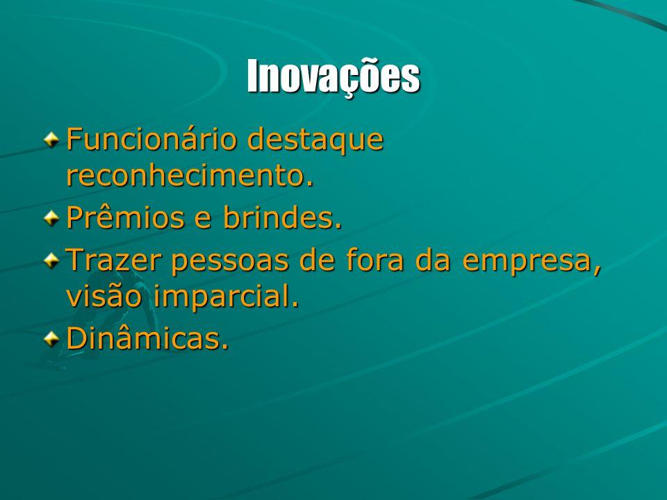 Inovações Funcionário destaque reconhecimento. Prêmios e brindes. Trazer pessoas de fora da empresa, visão imparcial. Dinâmicas.
