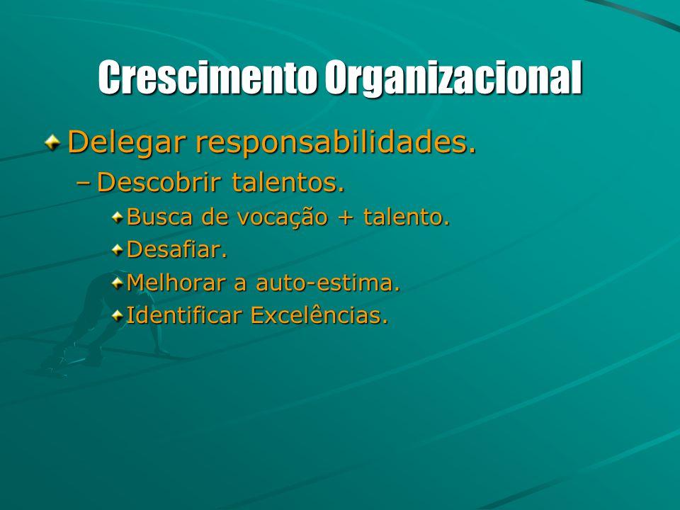 Crescimento Organizacional Delegar responsabilidades. –Descobrir talentos. Busca de vocação + talento. Desafiar. Melhorar a auto-estima. Identificar E