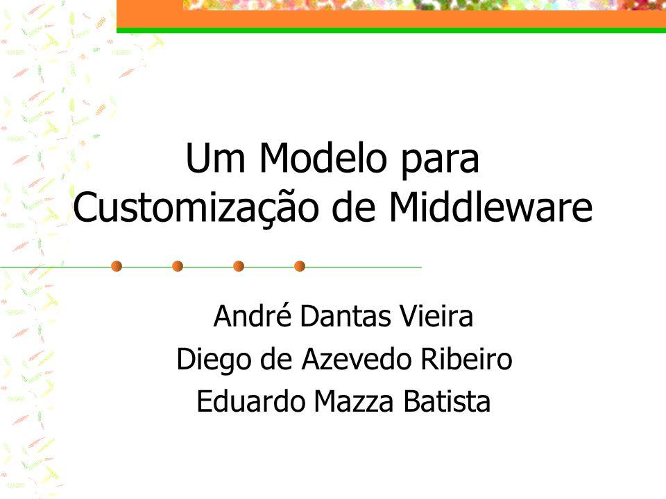 Um Modelo para Customização de Middleware André Dantas Vieira Diego de Azevedo Ribeiro Eduardo Mazza Batista