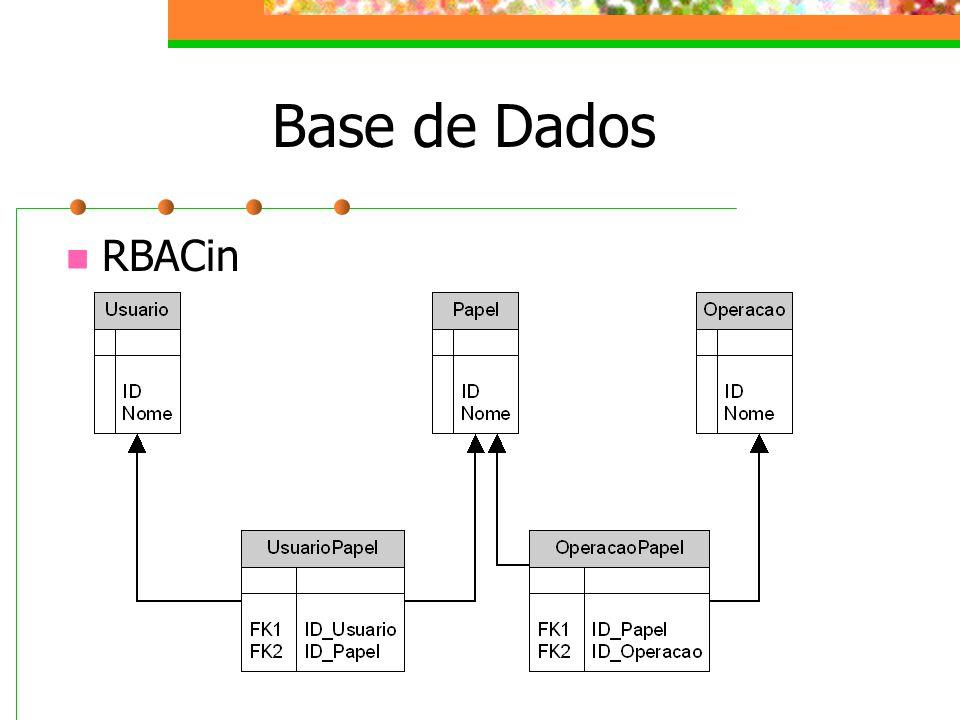 Base de Dados RBACin