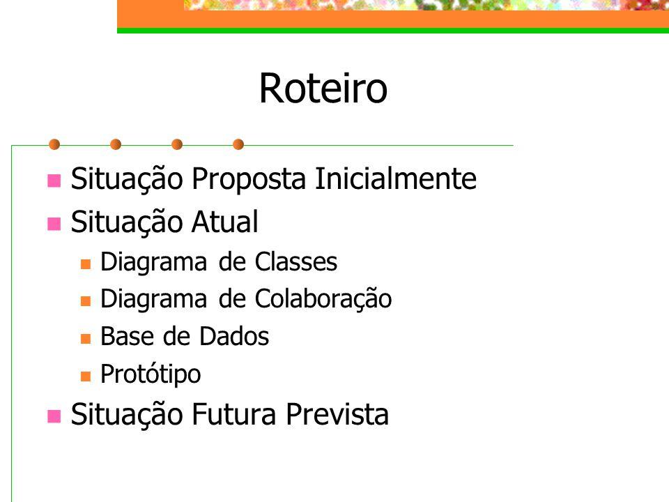 Roteiro Situação Proposta Inicialmente Situação Atual Diagrama de Classes Diagrama de Colaboração Base de Dados Protótipo Situação Futura Prevista