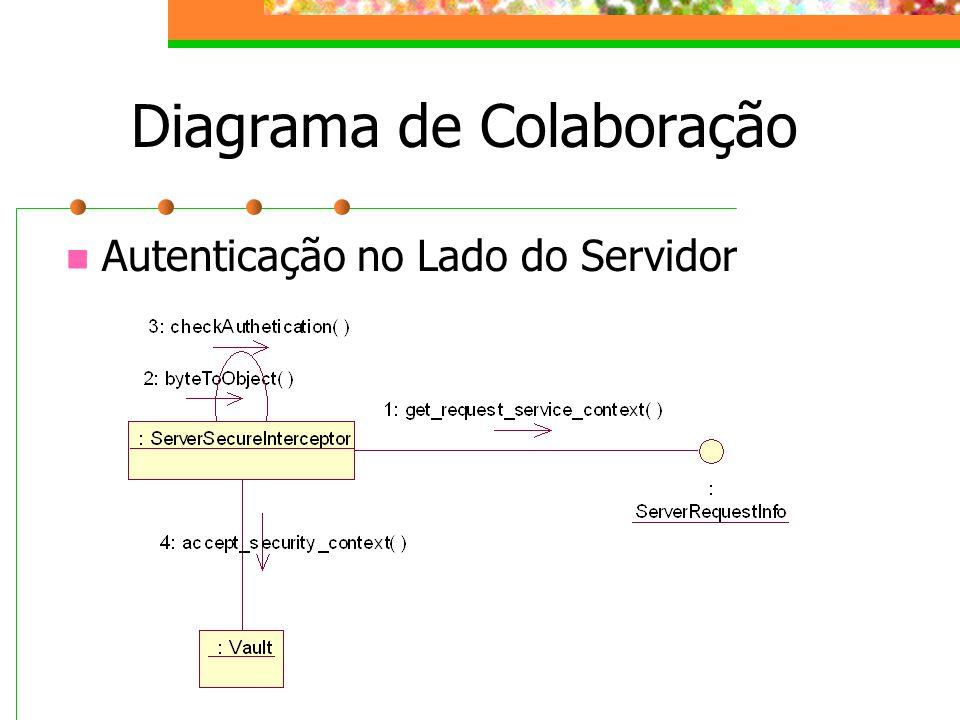 Diagrama de Colaboração Autenticação no Lado do Servidor