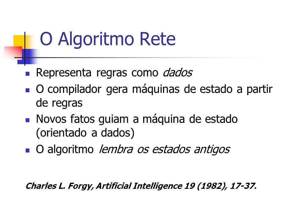 O Algoritmo Rete Representa regras como dados O compilador gera máquinas de estado a partir de regras Novos fatos guiam a máquina de estado (orientado