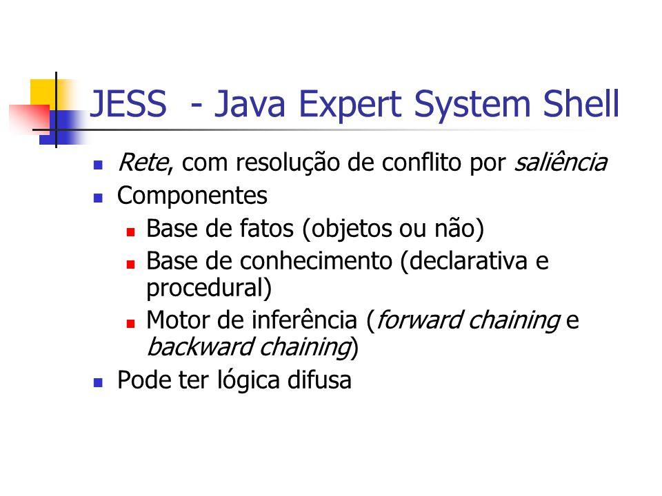 JESS - Java Expert System Shell Rete, com resolução de conflito por saliência Componentes Base de fatos (objetos ou não) Base de conhecimento (declara