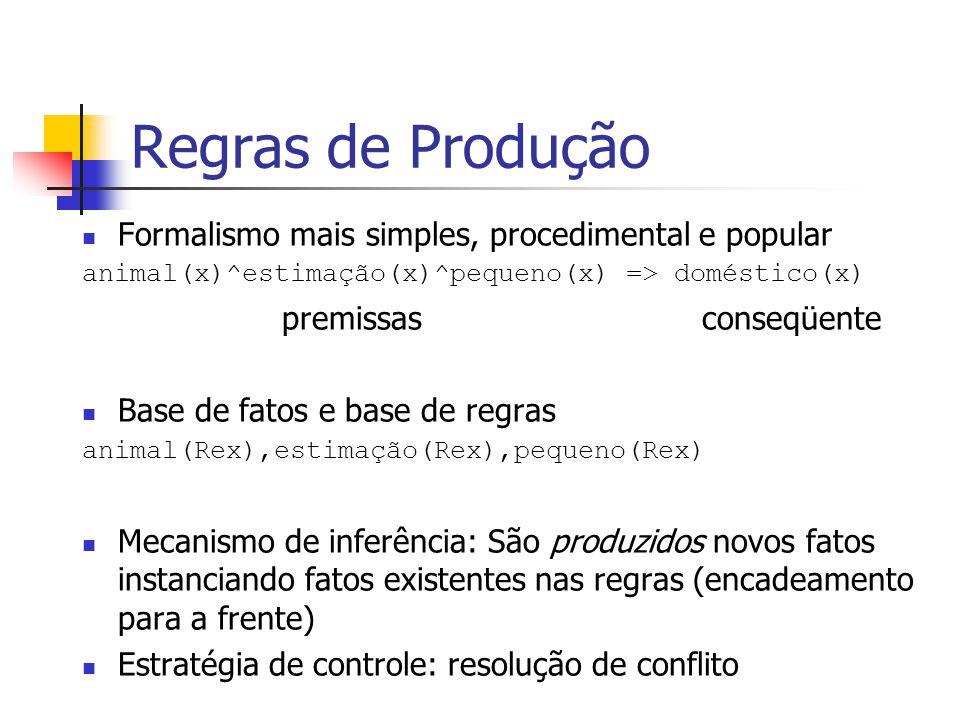 Regras de Produção Formalismo mais simples, procedimental e popular animal(x)^estimação(x)^pequeno(x) => doméstico(x) premissas conseqüente Base de fa