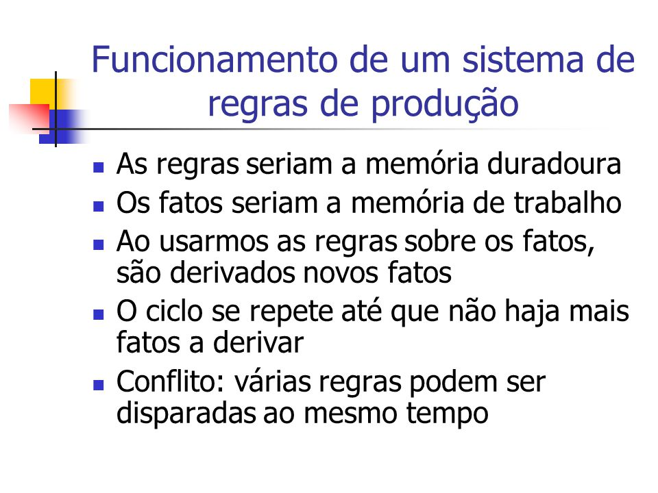 Funcionamento de um sistema de regras de produção As regras seriam a memória duradoura Os fatos seriam a memória de trabalho Ao usarmos as regras sobr