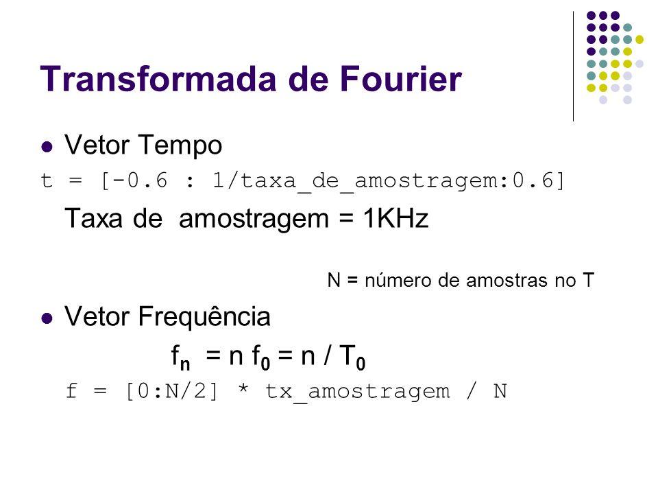 Vetor Tempo t = [-0.6 : 1/taxa_de_amostragem:0.6] Taxa de amostragem = 1KHz N = número de amostras no T Vetor Frequência f n = n f 0 = n / T 0 f = [0: