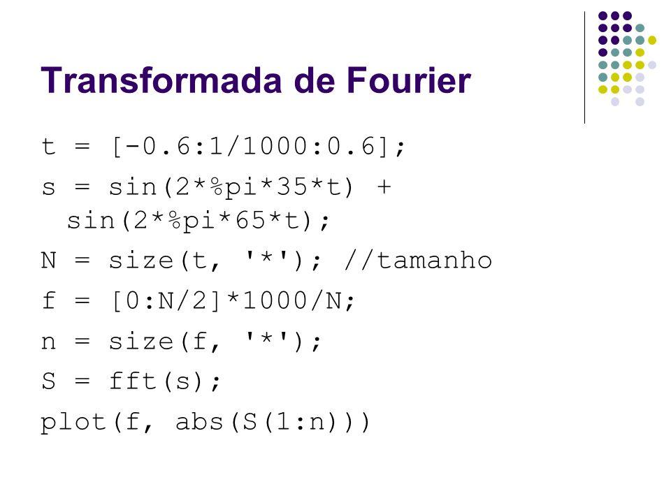 Transformada de Fourier t = [-0.6:1/1000:0.6]; s = sin(2*%pi*35*t) + sin(2*%pi*65*t); N = size(t, '*'); //tamanho f = [0:N/2]*1000/N; n = size(f, '*')