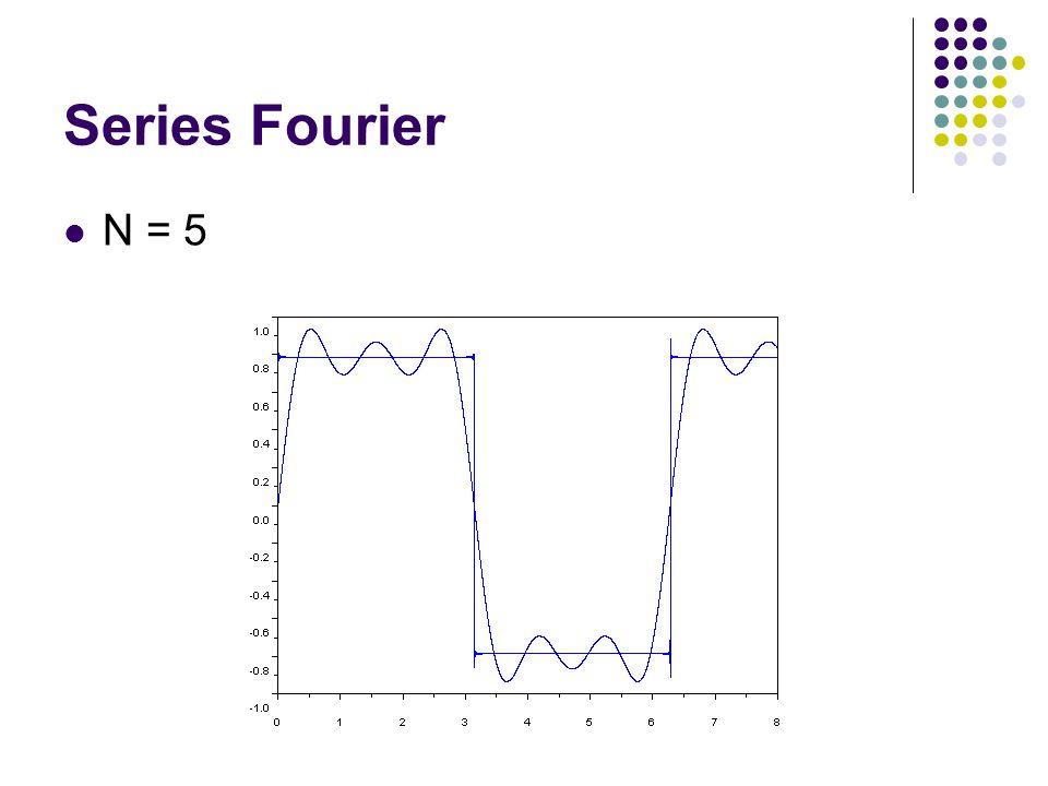 Series Fourier N = 5
