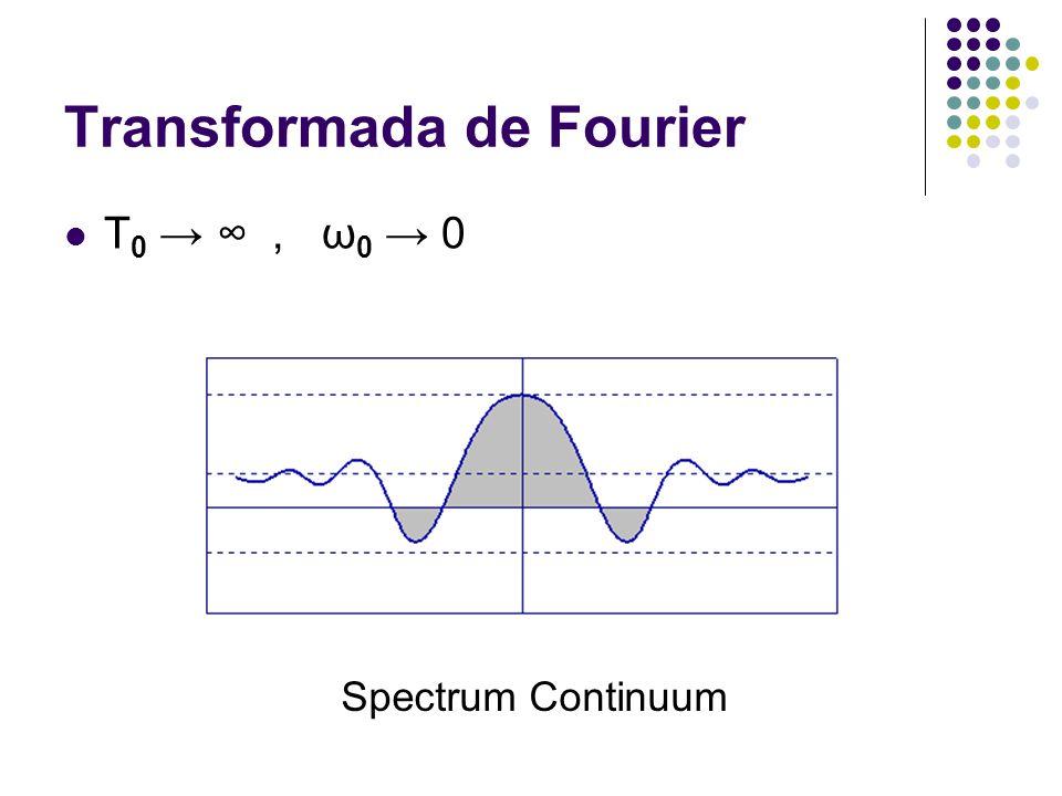 Transformada de Fourier T 0 → ∞, ω 0 → 0 Spectrum Continuum