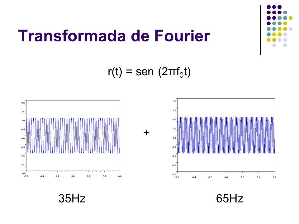 Transformada de Fourier 35Hz + r(t) = sen (2πf 0 t) 65Hz