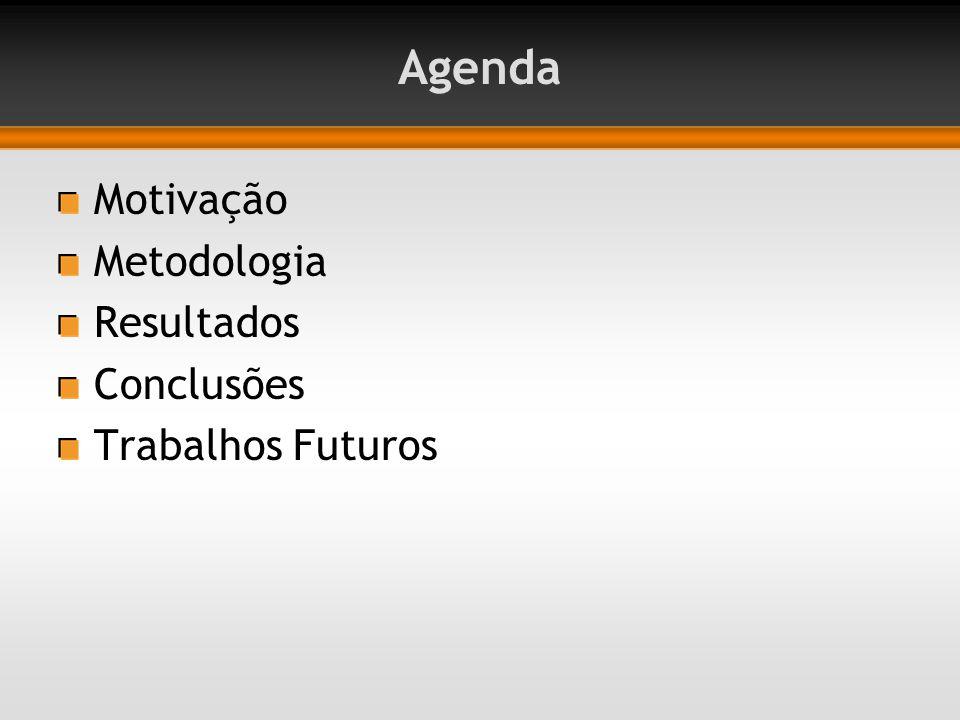 Agenda Motivação Metodologia Resultados Conclusões Trabalhos Futuros