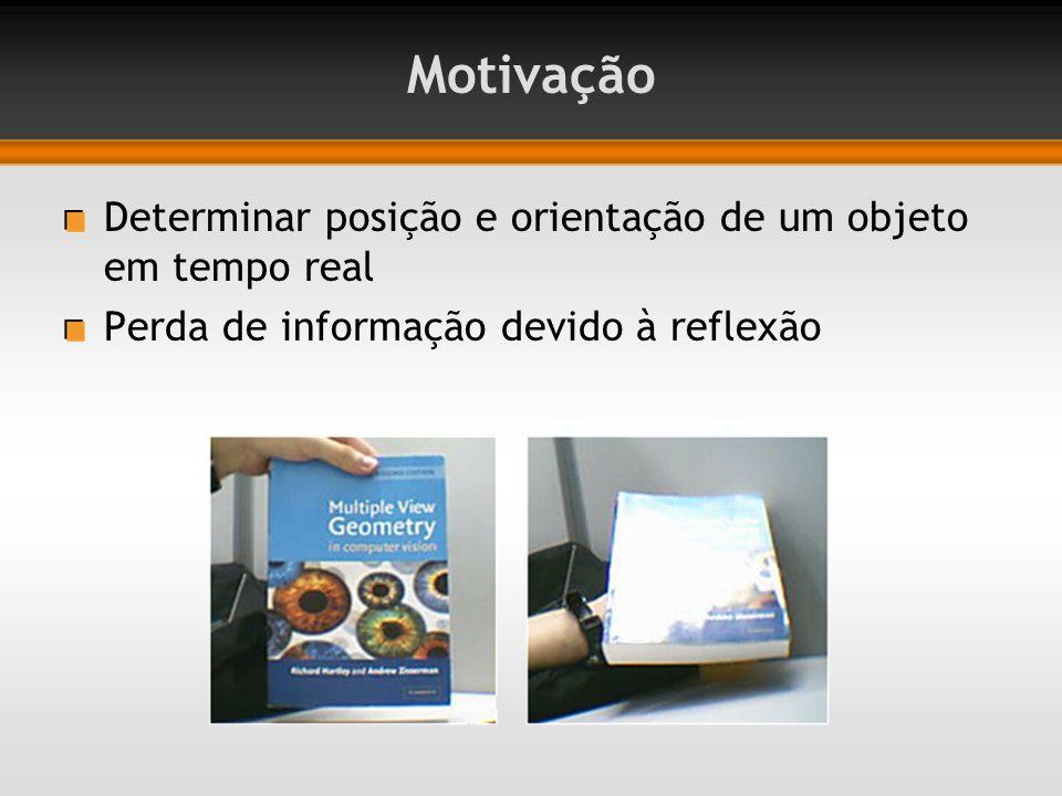 Motivação Determinar posição e orientação de um objeto em tempo real Perda de informação devido à reflexão