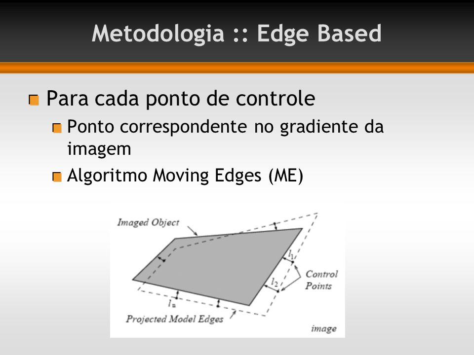 Metodologia :: Edge Based Para cada ponto de controle Ponto correspondente no gradiente da imagem Algoritmo Moving Edges (ME)