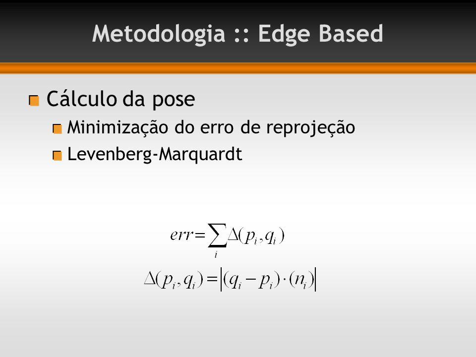 Metodologia :: Edge Based Cálculo da pose Minimização do erro de reprojeção Levenberg-Marquardt