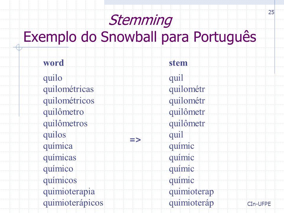CIn-UFPE 25 Stemming Exemplo do Snowball para Português word stem quilo quilométricas quilométricos quilômetro quilômetros quilos química químicas químico químicos quimioterapia quimioterápicos => quil quilométr quilométr quilômetr quilômetr quil químic químic químic químic quimioterap quimioteráp