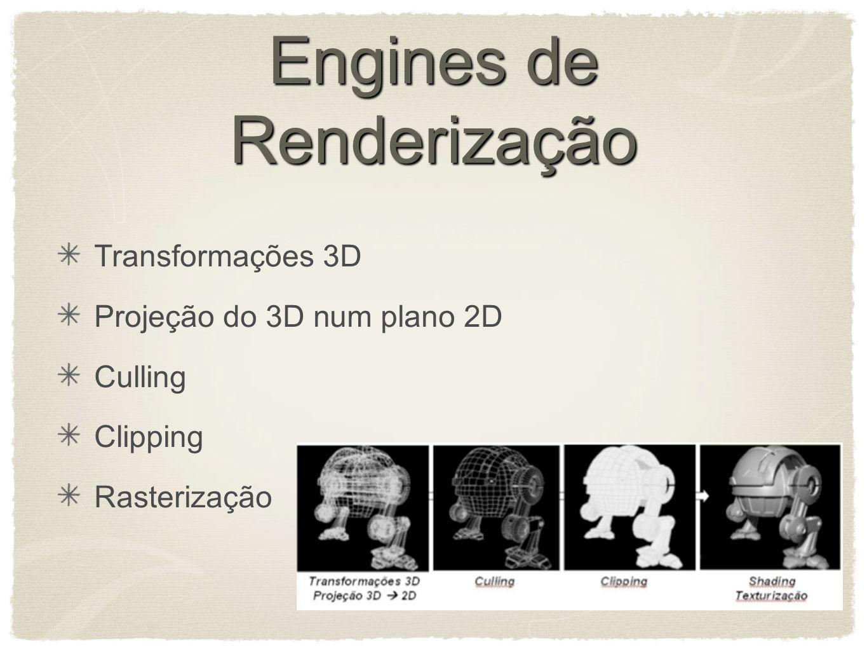 Engines de Renderização Transformações 3D Projeção do 3D num plano 2D Culling Clipping Rasterização