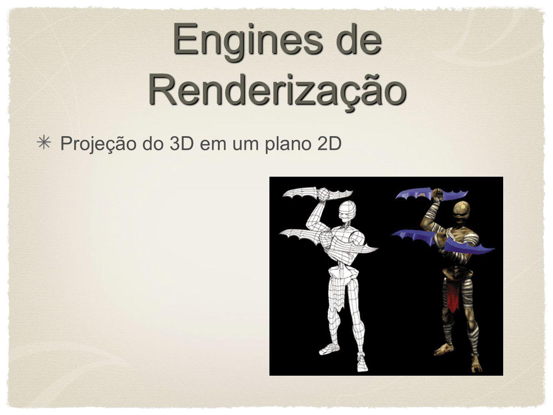 Engines de Renderização Projeção do 3D em um plano 2D