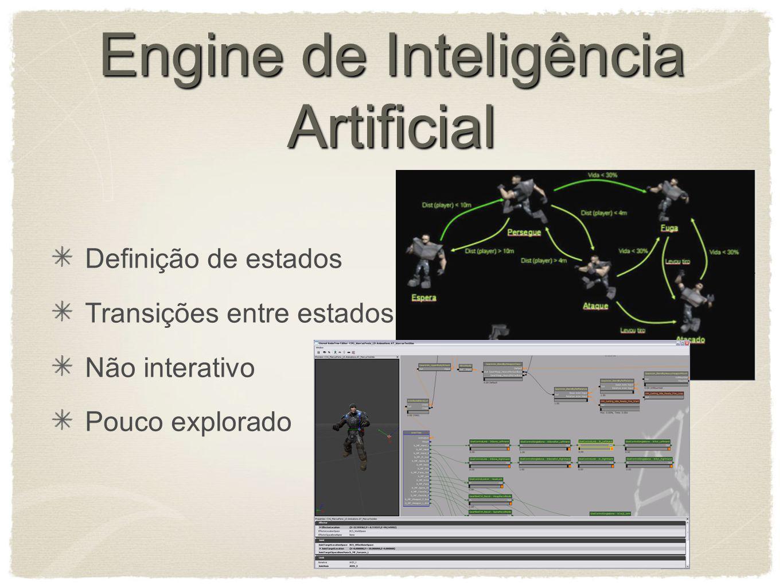 Engine de Inteligência Artificial Definição de estados Transições entre estados Não interativo Pouco explorado