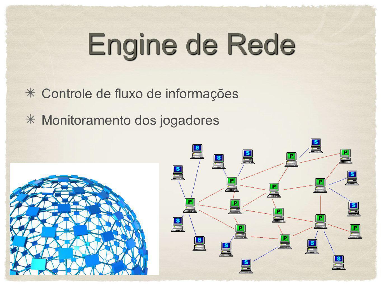 Engine de Rede Controle de fluxo de informações Monitoramento dos jogadores