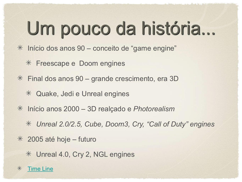 """Um pouco da história... Início dos anos 90 – conceito de """"game engine"""" Freescape e Doom engines Final dos anos 90 – grande crescimento, era 3D Quake,"""
