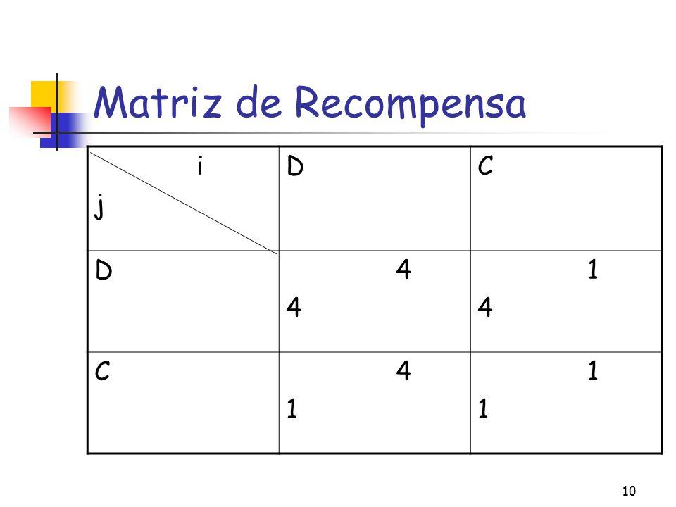 10 Matriz de Recompensa i j DC D 4 1 4 C 1