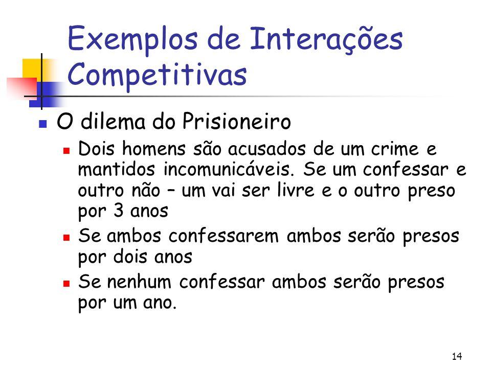 14 Exemplos de Interações Competitivas O dilema do Prisioneiro Dois homens são acusados de um crime e mantidos incomunicáveis. Se um confessar e outro