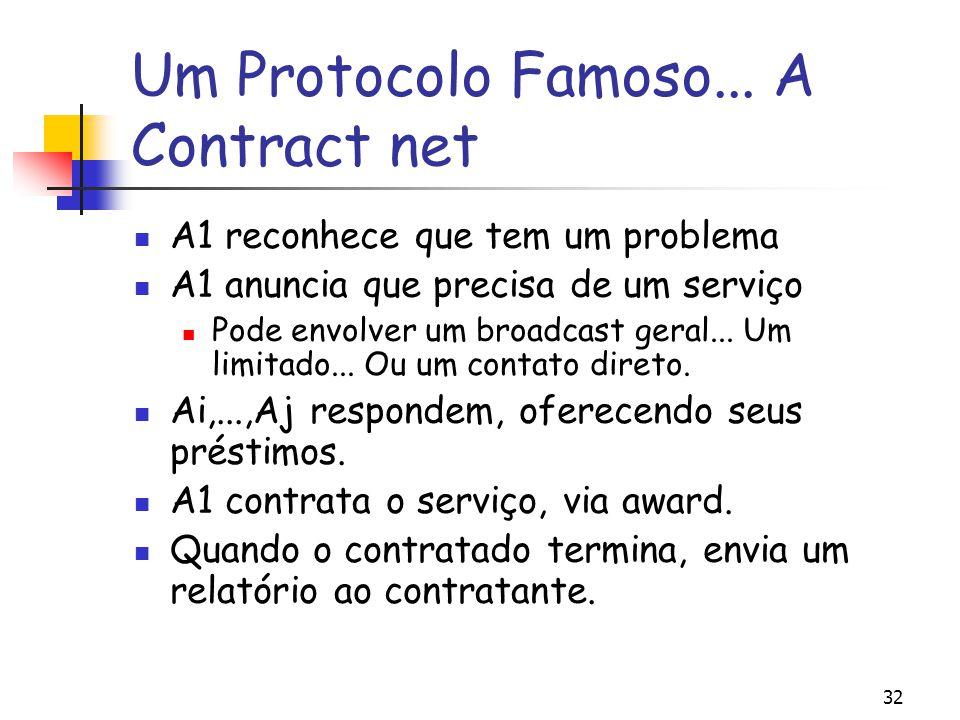32 Um Protocolo Famoso... A Contract net A1 reconhece que tem um problema A1 anuncia que precisa de um serviço Pode envolver um broadcast geral... Um