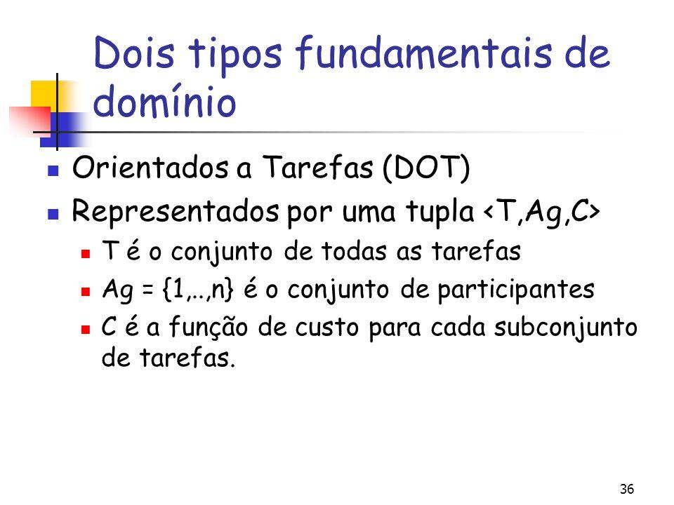 36 Dois tipos fundamentais de domínio Orientados a Tarefas (DOT) Representados por uma tupla T é o conjunto de todas as tarefas Ag = {1,..,n} é o conj
