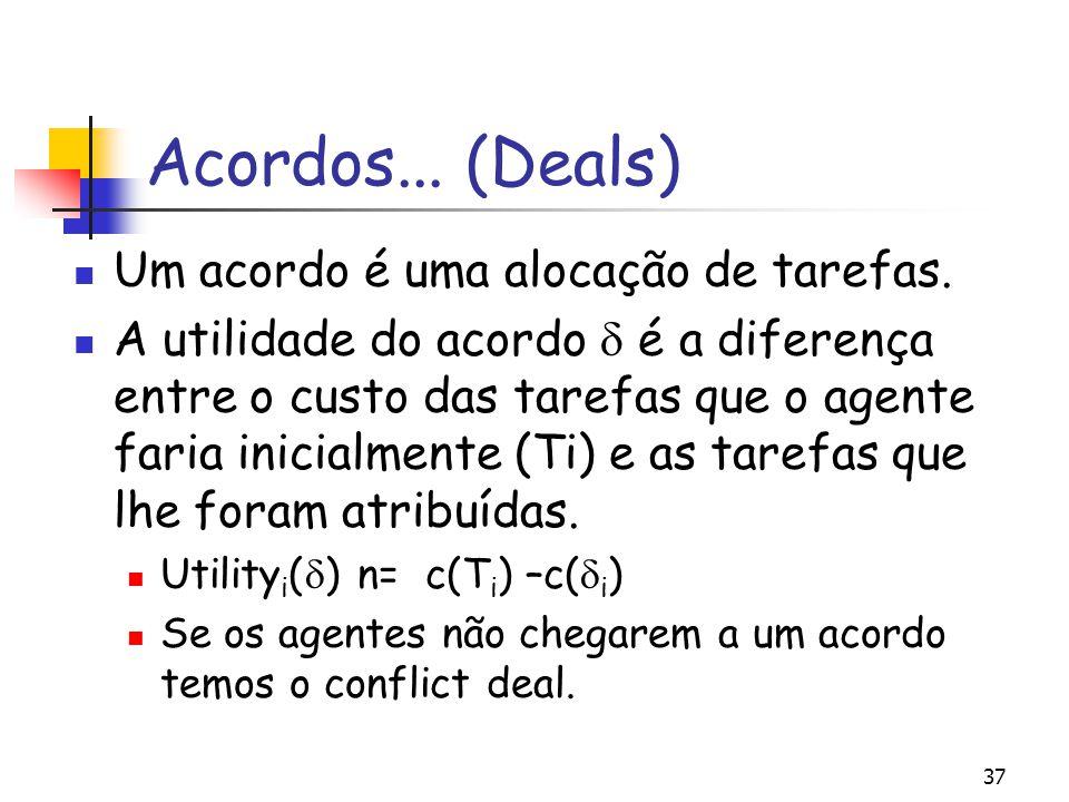 37 Acordos... (Deals) Um acordo é uma alocação de tarefas. A utilidade do acordo  é a diferença entre o custo das tarefas que o agente faria inicialm