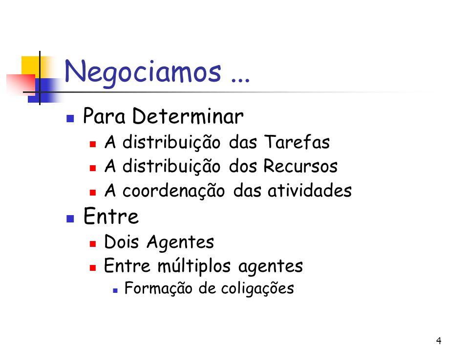4 Negociamos... Para Determinar A distribuição das Tarefas A distribuição dos Recursos A coordenação das atividades Entre Dois Agentes Entre múltiplos