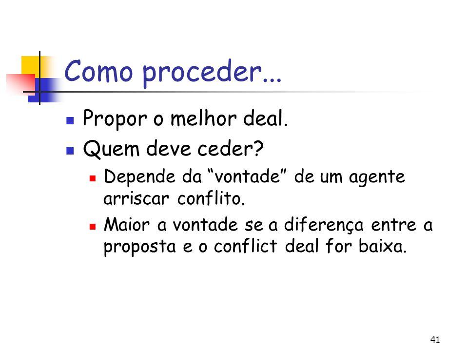 """41 Como proceder... Propor o melhor deal. Quem deve ceder? Depende da """"vontade"""" de um agente arriscar conflito. Maior a vontade se a diferença entre a"""