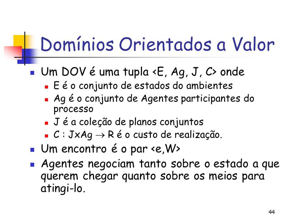 44 Domínios Orientados a Valor Um DOV é uma tupla onde E é o conjunto de estados do ambientes Ag é o conjunto de Agentes participantes do processo J é