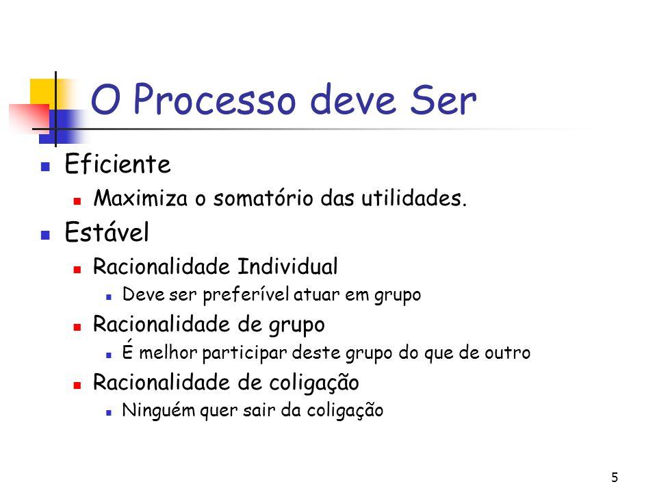5 O Processo deve Ser Eficiente Maximiza o somatório das utilidades. Estável Racionalidade Individual Deve ser preferível atuar em grupo Racionalidade