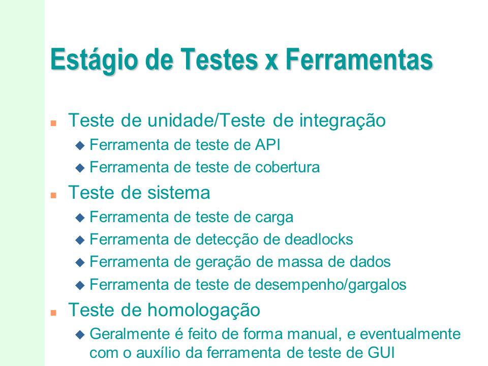 Estágio de Testes x Ferramentas n Teste de unidade/Teste de integração u Ferramenta de teste de API u Ferramenta de teste de cobertura n Teste de sist